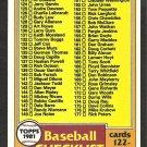 1981 Topps Baseball Card # 241 Checklist 122-242 nr mt unmarked