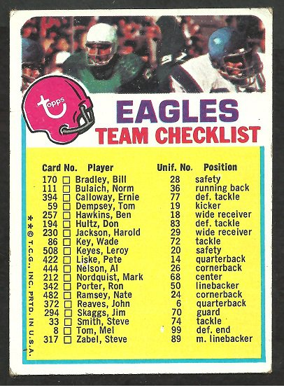 PHILADELPHIA EAGLES TEAM CHECKLIST 21 1973 TOPPS VG UNMARKED