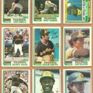 1982 Topps San Diego Padres Team Lot 25 Ozzie Smith Terry Kennedy Randy Bass RC Salazar Bonilla RC