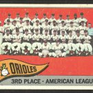Baltimore orioles Team Card 1965 Topps Baseball Card # 572 vg/ex short print sp