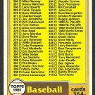 1981 Topps Baseball Card Checklist Cards 364-484 # 446 nr mt