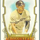 2013 Topps Allen & Ginter Across The Years Ryan Braun (Brewers) #ATY-RB
