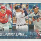 2015 Topps Baseball League Leaders Mike Trout / Miguel Cabrera / Nelson Cruz #98