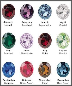 Crystal Birthstone Diamonds