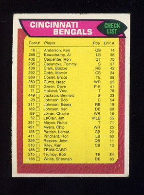 1976 Topps Football #455 Cincinnati Bengals Team Checklist