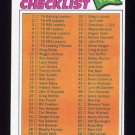 1977 Topps Baseball #032 Checklist 1-132