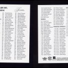 2002 Flair Football NFL Checklist #NNO