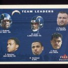 2001 Fleer Tradition Football #384 San Diego Chargers Team Checklist