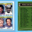 1978 Topps Football #515 Minnesota Vikings Team Leaders