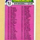 1979 Topps Baseball #241 Checklist 122-242 Ex
