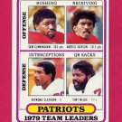 1980 Topps Football #188 New England Patriots Team Leaders