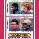 1980 Topps Football #057 Seattle Seahawks Team Leaders / Steve Largent