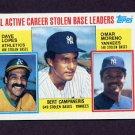 1984 Topps #714 AL Active Career Stolen Base Leaders Bert Campaneris / Dave Lopes / Omar Moreno