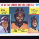 1984 Topps #702 NL Active Career Batting Leaders Bill Madlock / Pete Rose / Dave Parker