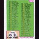 1984 Topps Baseball #379 Checklist 265-396