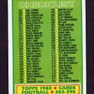 1983 Topps Football #396 Checklist 265-396