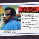 1983 Topps Football #370 San Diego Chargers Team Leaders / Chuck Muncie