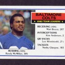 1983 Topps Football #208 Baltimore Colts Team Leaders / Randy McMillan