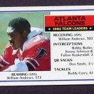 1983 Topps Football #013 Atlanta Falcons Team Leaders / William Andrews