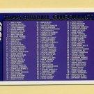 1997 Topps Football #384 Checklist 1 (1-208)