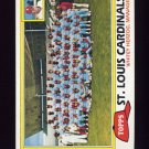 1981 Topps Baseball #684 St. Louis Cardinals Team Checklist / Whitey Herzog