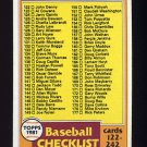 1981 Topps Baseball #241 Checklist 122-242 VgEx