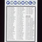 2008 Topps Football #NNO Series 1 Checklist Card 3 of 4