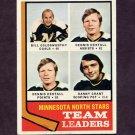 1974-75 Topps Hockey #112 Minnesota North Stars Leaders / Dennis Hextall VgEx