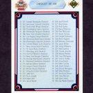 1990-91 Upper Deck Hockey #400 Checklist 301-400
