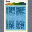 1988 Topps BIG Baseball #216 Checklist 177-264