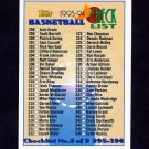 1993-94 Topps Basketball #396 Checklist
