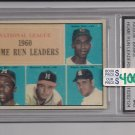 1961 TOPPS NL HOME RUN LEADERS BANKS/AARON/MATHEWS/BOYER RARE GRADED FGS 9.5!