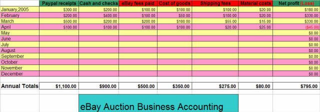 3  AUCTION BUSINESS ACCOUNTING SOFTWARE PROGRAMS FOR ALL eBAY SELLERS