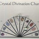 Crystal Wheel Divination Pendulum Kit