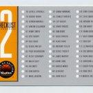 1993-94 Skybox Premium Basketball #002 Checklist 78-157