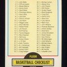 1990-91 Fleer Basketball #197 Checklist 001-100