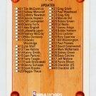 1990-91 Hoops Basketball #440 Checklist #6