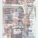 1993-94 Hoops Basketball #419 Checklist 1
