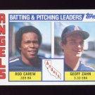 1984 Topps Baseball #276 California Angels TL Rod Carew / Geoff Zahn / Team Checklist ExMt