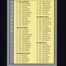 1993 Fleer Baseball #359 Checklist 121-240