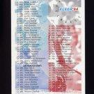 1994 Fleer Baseball #719 Checklist 6