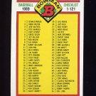 1989 Bowman Baseball #481 Checklist 1-121