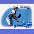 1989 Topps Baseball #789 Kansas City Royals TL / Bo Jackson - Kansas City Royals