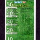 1994 Fleer Football #480 Inserts Checklist
