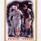 1987 Topps Baseball #506 The Baltimore Orioles Team Leaders
