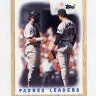 1987 Topps Baseball #081 San Diego Padres Team Leaders / Andy Hawkins / Terry Kennedy