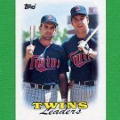 1988 Topps Baseball #609 Minnesota Twins Team Leaders / Gary Gaetti / Kent Hrbek ExMt