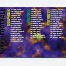 1995 Fleer Football #398 Checklist Card