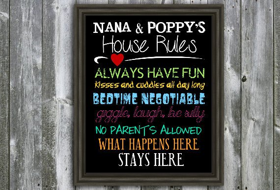 Nana and Poppy's House Rules, Digital Wall Art