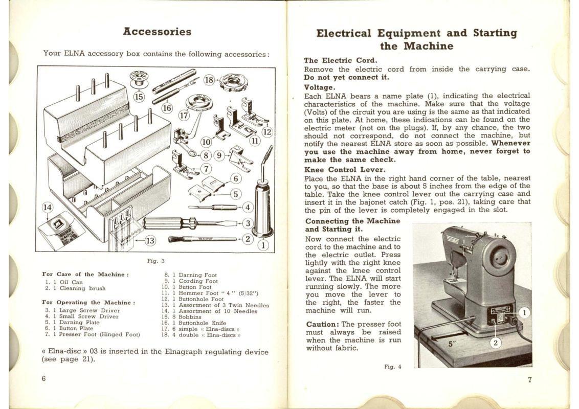 Elna Supermatic 2 Sewing Machine Manual Pdf